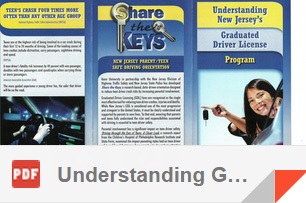 CLICK TO OPEN - 'Understanding Graduated Driver License'